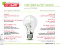 Светодиодная лампа EUROLAMP G50 Шар белый 5W E27 2700K